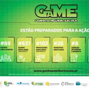 Infografia GaME